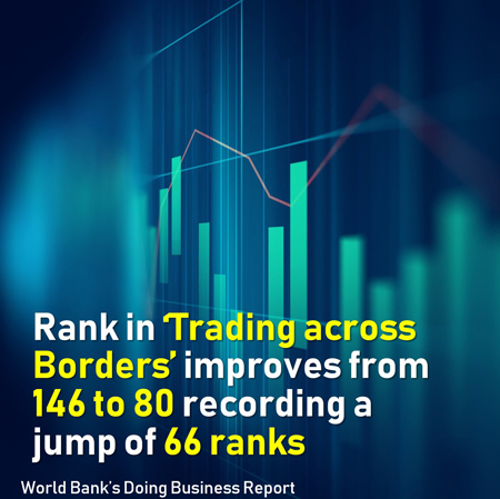 India Has Recorded A Jump Of 23 Positions Against Its Rank Of 100 In 2017